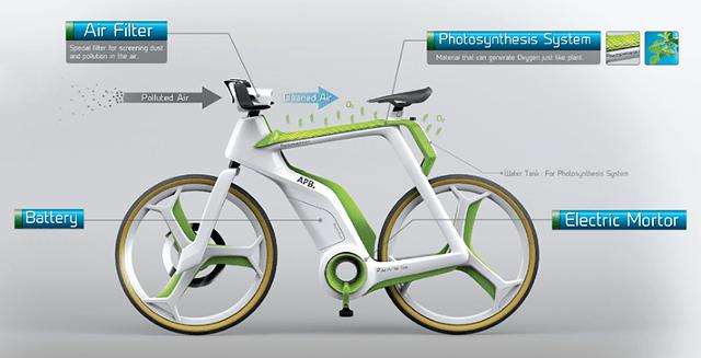 3023176-inline-s-bike-03